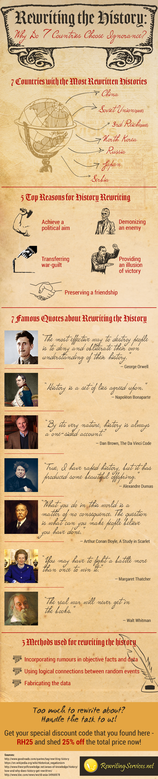 rewriting history infographics